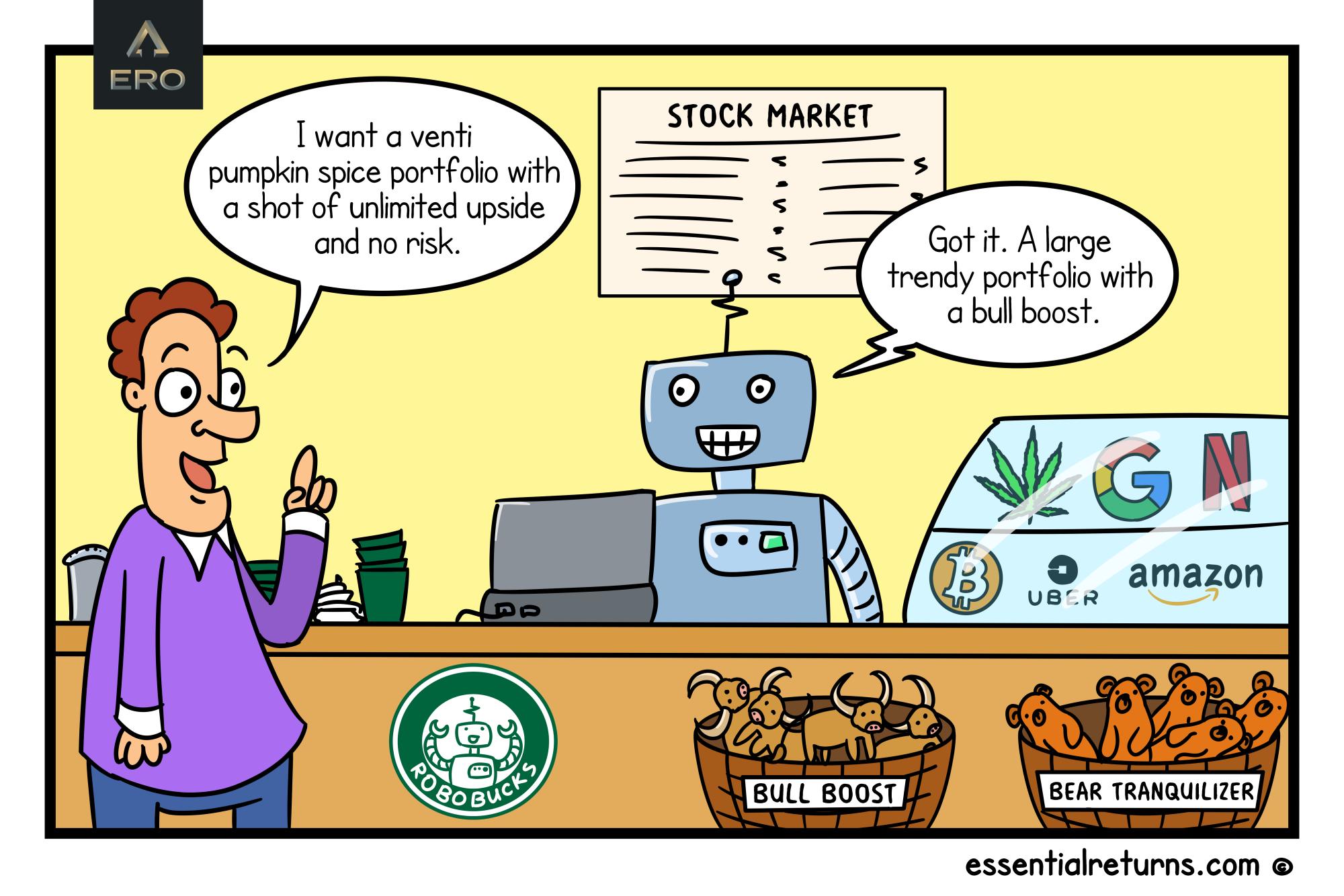 Robobucks strategic asset allocation